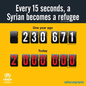 2m-Syria-graphic-every-15-seconds